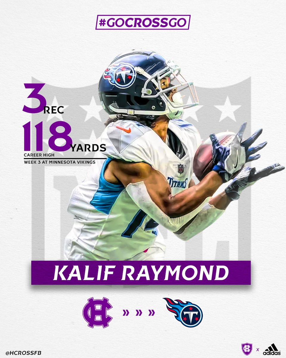 Kalif Raymonds 118 receiving yards against Minnesota are the most in a single NFL game by a former Crusader in more than 35 years! #GoCrossGo