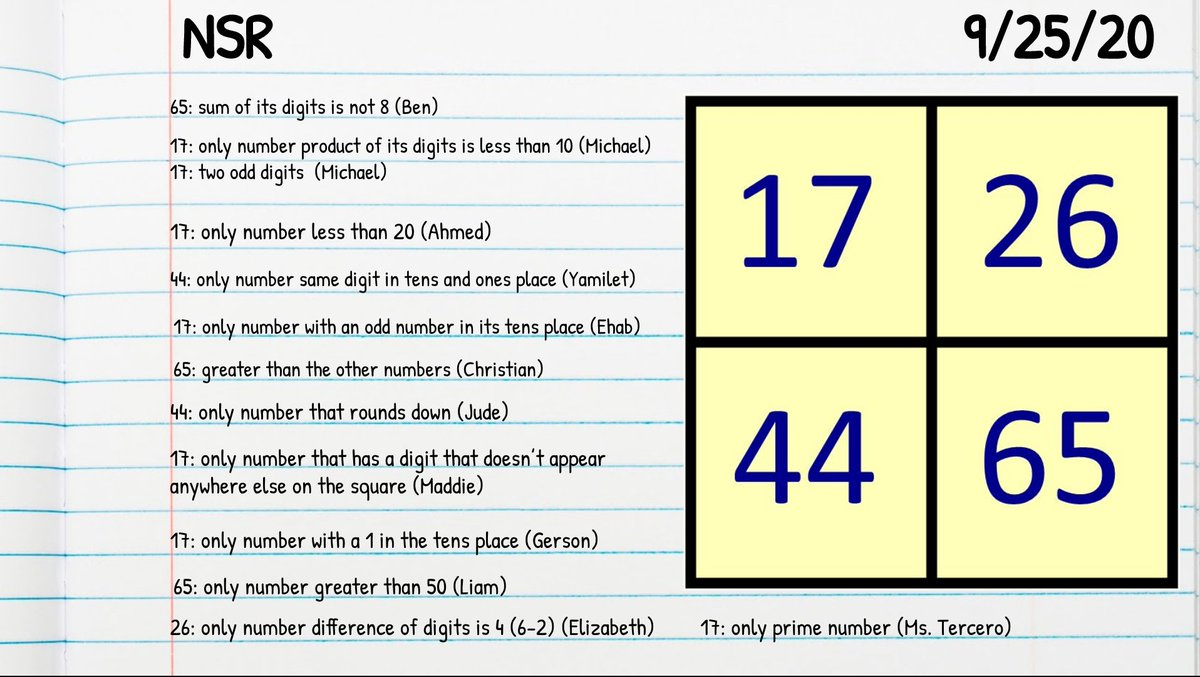 Which number doesn't belong? 🤔 Check out all of this great thinking from last Friday's number sense routine! <a target='_blank' href='http://search.twitter.com/search?q=kwbpride'><a target='_blank' href='https://twitter.com/hashtag/kwbpride?src=hash'>#kwbpride</a></a> <a target='_blank' href='http://twitter.com/BarrettAPS'>@BarrettAPS</a> <a target='_blank' href='http://twitter.com/APSMath'>@APSMath</a> <a target='_blank' href='https://t.co/TFpiaQgnrb'>https://t.co/TFpiaQgnrb</a>