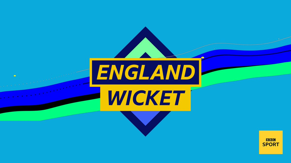 WICKET Ecclestone traps Campbelle on the crease - big lbw appeal but not given. Heather Knight sends it upstairs. Great decision. Campbelle goes for 11 West Indies 35-3 after 4.5 overs Join us LIVE 👉 bbc.in/3ja7YEh #bbccricket #ENGvWI #WomensCricketMonth