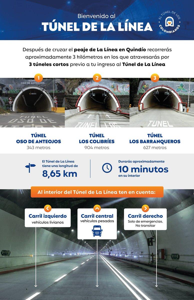 Es importante que conozcas esta información antes de tu desplazamiento por el #TúnelDeLaLínea 👇 https://t.co/DwVOXBnCia