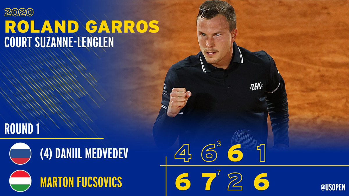 Marton makes Round 2️⃣ in Paris!  The Hungarian 🇭🇺 upsets No. 4 seed Daniil Medvedev in four sets.  #RolandGarros https://t.co/NKY9RgAP1V
