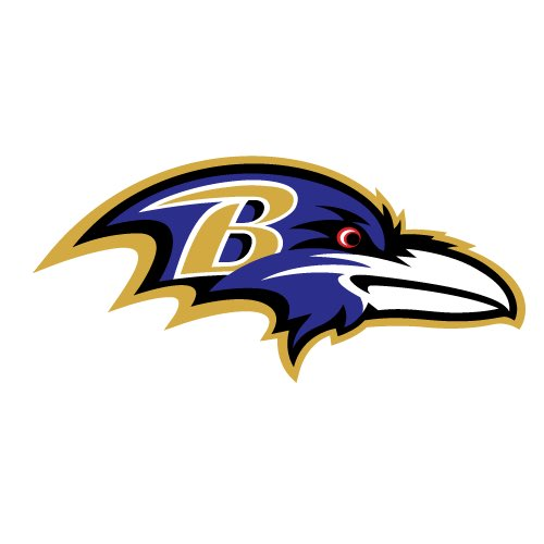 🚨 BALTIMORE  - 2 -155 (VIP) 🚨   I AM RELEASING THIS 40 MINUTES EARLY AS I AM GETTING ALERTS THAT MAJOR MONEY IS ABOUT TO POUR IN ON #BALTIMORE.   SHOW YOUR SUPPORT AND  **RETWEET** THIS POST   I AM THE PREMIUM ⛽️   #NFL #RAVENS #CHIEFS #MONDAYNIGHTFOOTBALL #ESPN #SPORTSBETTING https://t.co/FIiedNsW5U