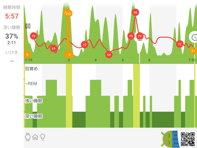 Sleep as Android: 睡眠 09/29 5:57 1:19 → 7:50 深い睡眠 37% #Sleep_as_Android  ▂▁▂▅▂▂▇▁▁▂▅▂▂▁▂▂▂▁▂▁▁▁▁▂▁   #watch #ho... https://t.co/Yzz6m13JM6