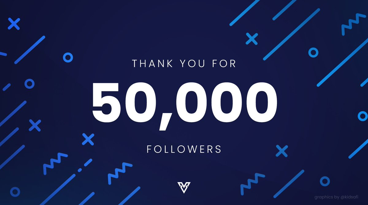Thank you for 50K followers! 🍾  To celebrate, we will restock on Saturday. Stay tuned for more information.  Until then, Follow & Retweet to win a LIFETIME Velox license 💙📩 https://t.co/dBi3UXBLAt