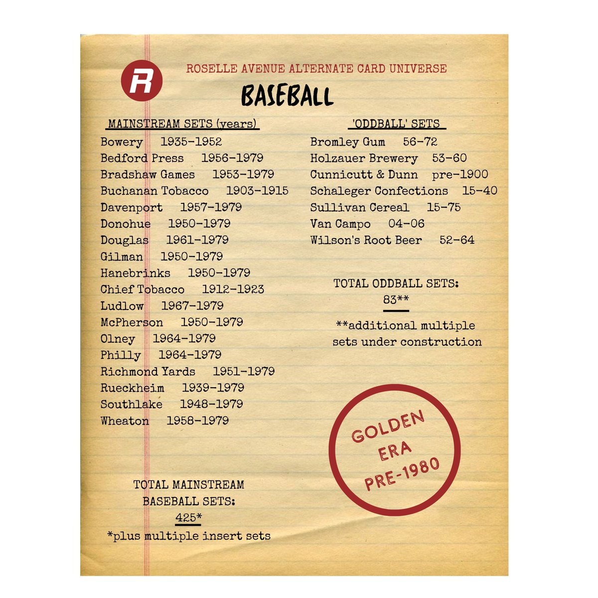 Ready for the Roselle Avenue Alternate Card Universe? 😀  25+ brands, 450+ baseball sets 😮  Get a feel for the brands and years below, and I'll start rolling out the original custom designs and cards later this week. Here's to a whole different card history 😎👍 @DeeNoOne2U https://t.co/wwSb1ohtBy