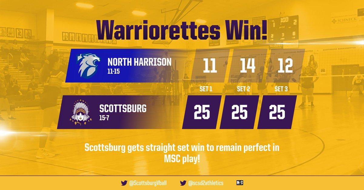Warriorettes defeat North Harrison 25-11, 25-14, 25-12! https://t.co/ggO9n0PogK