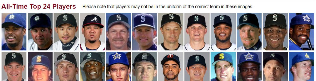 trippy to see Felix as a Brave on the list of top 24 Mariners. https://t.co/Ejhma5S2ZR