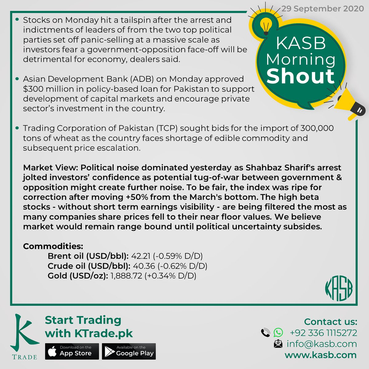 KASB Morning Shout: Our views on today's news #kasb #smartinvesting #psx #stockmarket #KTrade #onlinetrading #pakistaneconomy #imrankhan #sbp #inflation #kse100 #brokeragehouse #psxstocks #marketupdate #emergingmarkets #frontiermarkets #news #morning #today #views https://t.co/WIeaX1mpjo