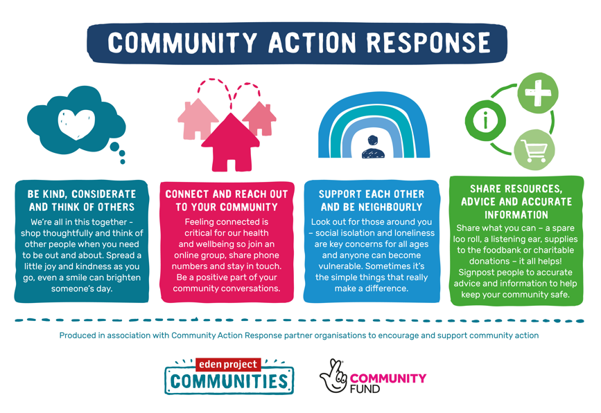 Here's some excellent resources to help groups fighting the second wave: https://t.co/cNhBRyYwmq The Eden Project has divided them amongst 'Connect', 'Support', 'Share' and 'Be Kind'. #RCT #communitydevelopment @corhondda https://t.co/Hzea3QPu7B