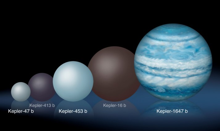 NASA looking for another planet Earth and Space Travel https://t.co/H3jOQFtKC4 #outerspace #kepler #earth #nasa #spacetravel #keplerplanet #universe #galaxy #spaceexploration #exploringspace #planets #planetkepler #planetearth #galaxy #milkyway #spacex #elonmusk https://t.co/4SxprHVguw