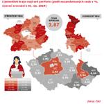 Image for the Tweet beginning: Jak v Česku, tak v