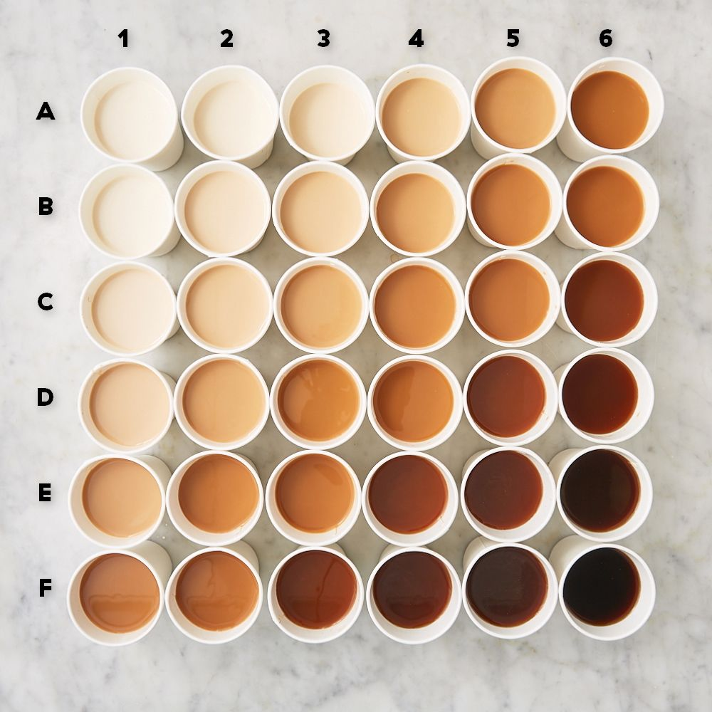 It's #NationalCoffeeDay we know everyone takes it different, which coffee looks the best to you? I like me a nice warm D4 #IAMUP https://t.co/2qK73n6uGs