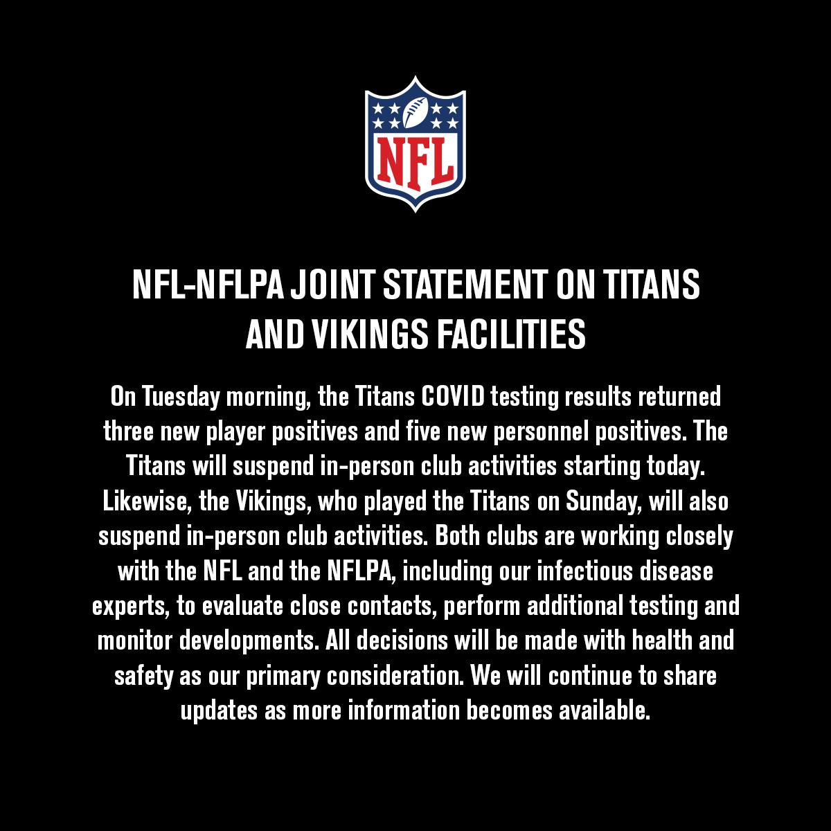 Demorou três semanas, mas o #coronavirus chegou à NFL.  Três jogadores dos Titans deram positivo, mas nenhum dos Vikings. As equipes se enfrentaram no domingo(27).  Ambas as franquias suspenderam as atividades presenciais nos centros de treinamento.