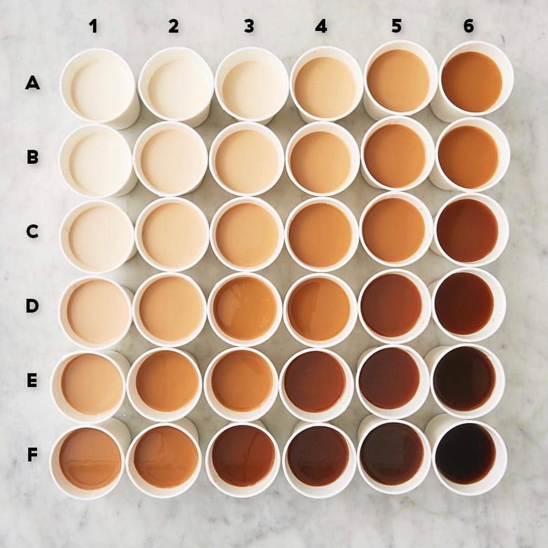 It's #NationalCoffeeDay  I'm around an F2 on the chart, as evidenced by my morning brew today. ☕️ How about you?  @FOXNashville https://t.co/bKEeaiDpEz