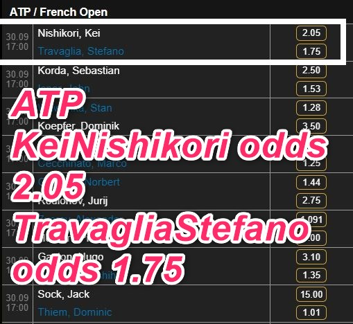 🎾#Tennis  #ATP🎾 #KeiNishikori odds 2.05  #TravagliaStefano odds 1.75  Kei Nishikori's first round of the French Open was a close battle with Dan Evans.  #casinocasino  #sports #スポーツ #カジノカジノ #オンラインカジノ #ブックメーカー #副収入 https://t.co/1mfngNtaFo