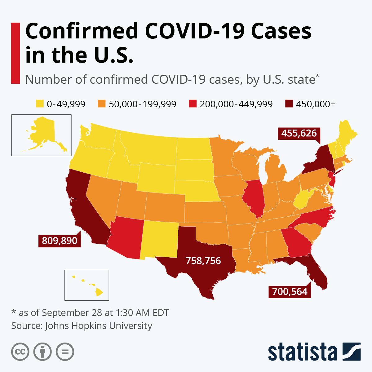 Confirmed COVID-19 Cases in the U.S. https://t.co/CxbqlNEwOz #tech #digital #data #business https://t.co/26SNJVpWWQ