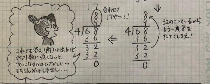 このやり方で二桁で割る割り算こなしてくる子がいてその子のあまりの賢さにこっちの丸つけが戸惑う日々教えてから、たまにやる子はいたけどコレを本流にしてガンガンやってくる子は初めてかなり数字に強いなぁ天才かよ#割り算#筆算