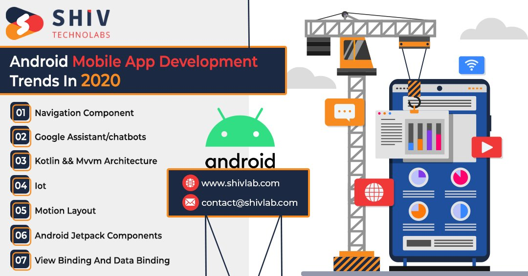 Android Mobile App Development trends in 2020 #mobileapps #mobileappdevelopment #mobileappdevelopmentcompany #mobileapp #mobileappdeveloper #mobileappdevelopmentservices #mobileappdev #mobileappdesign #androidappdevelopment #itcompany #knightcoders #shivtechnolabs https://t.co/tPCbRbd48v