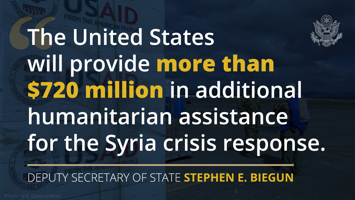 Deputy Secretary Biegun: The United States will provide more than $720 million in additional humanitarian assistance for the Syria crisis response...It brings our total support since the start of the crisis to more than $12 billion. https://t.co/Fnggho3mn1