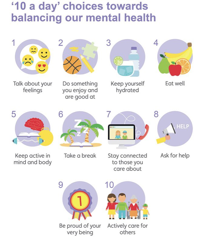 Good to recap with our Yr 13's today the importance  of the '10 a day' for our Mental Wellbeing and the all important message of #AskTwice @YoungMindsUK https://t.co/TcmBCmxItK