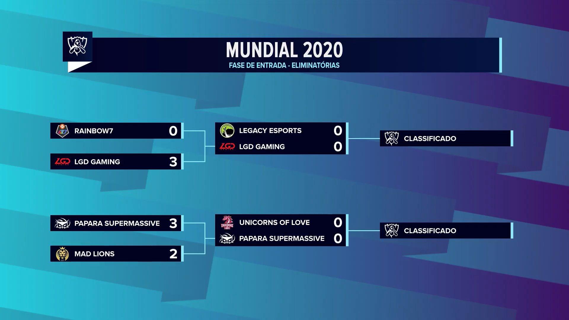 Worlds 2020 – LGD e SuperMassive vencem e avançam na Fase de Entrada!