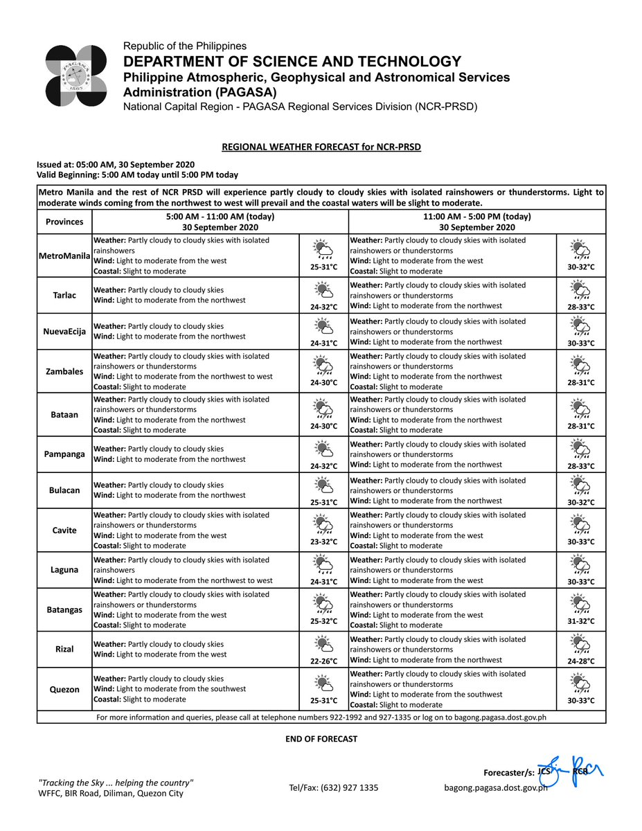 RT dost_pagasa: REGIONAL WEATHER FORECAST for #NCR_PRSD Issued at: 5:00 AM, 30 September 2020 Valid Beginning: 5:00 AM - 5:00 PM today  https://t.co/mU5NVd1Lqe https://t.co/remUbdbq7W
