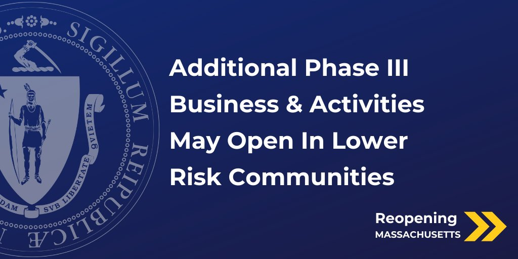 RT @MassGovernor: Massachusetts continues to see progress in #COVID19MA metrics, though some communities are seeing greater spread.  That's why we're taking a targeted approach to the reopening process: On 10/5, lower-risk communities will advance to Ste… https://t.co/8HfDcGFZex