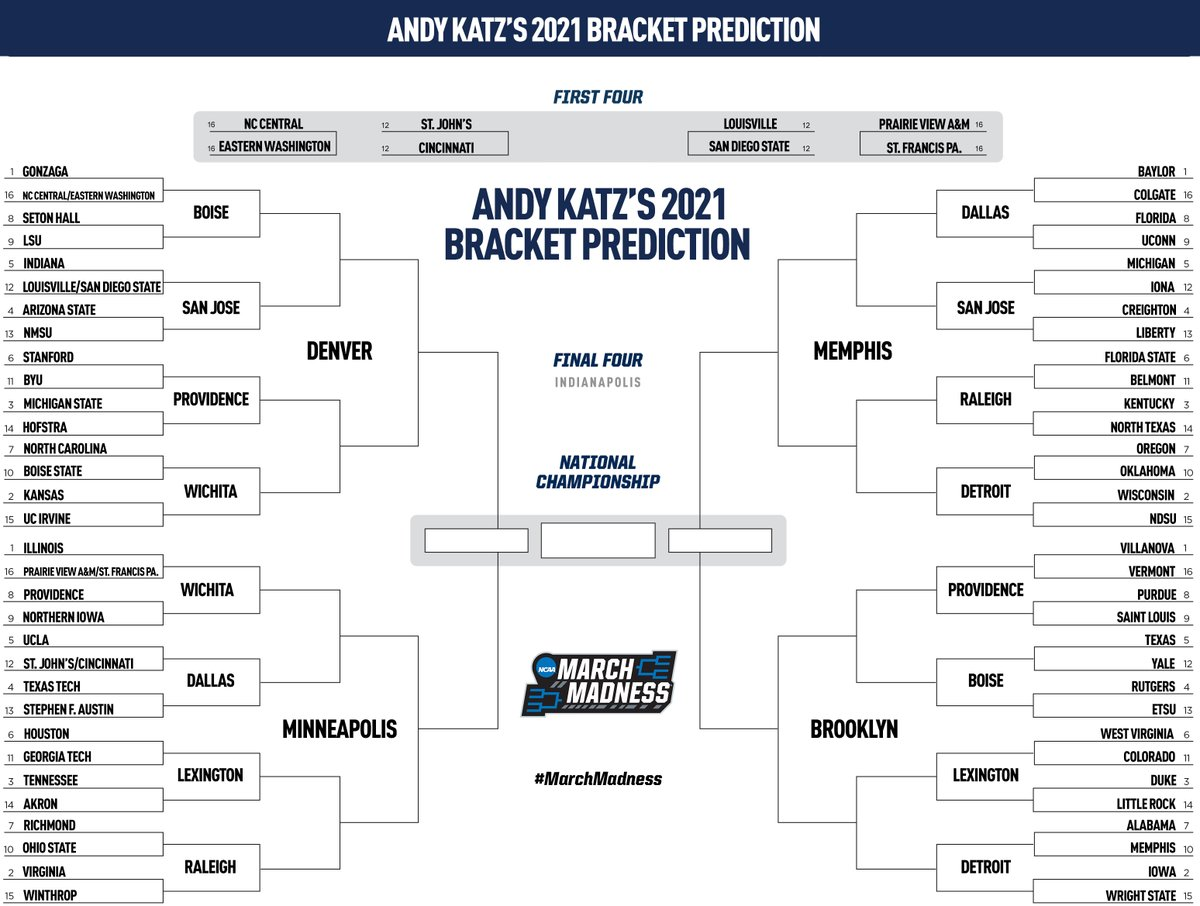 🚨 BRACKET PREDICTION 🚨  With less than 2 months until opening night, @TheAndyKatz gives us his FIRST prediction for the 2021 field of 68! 👀   👉 https://t.co/C2ZNmAs6S3 https://t.co/7Z4SJJqc64