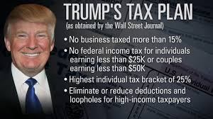 The fact that #TrumpTaxReturns show $750 in #federal #IncomeTax paid (either legally or illegally) in the year he became #PresidentTrump is an example of corporations' #failure to pay their #fair #Share. https://t.co/UHdaw5m9vC https://t.co/0YhaEphgJZ