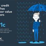Image for the Tweet beginning: Maximum cases in Consumer Credit