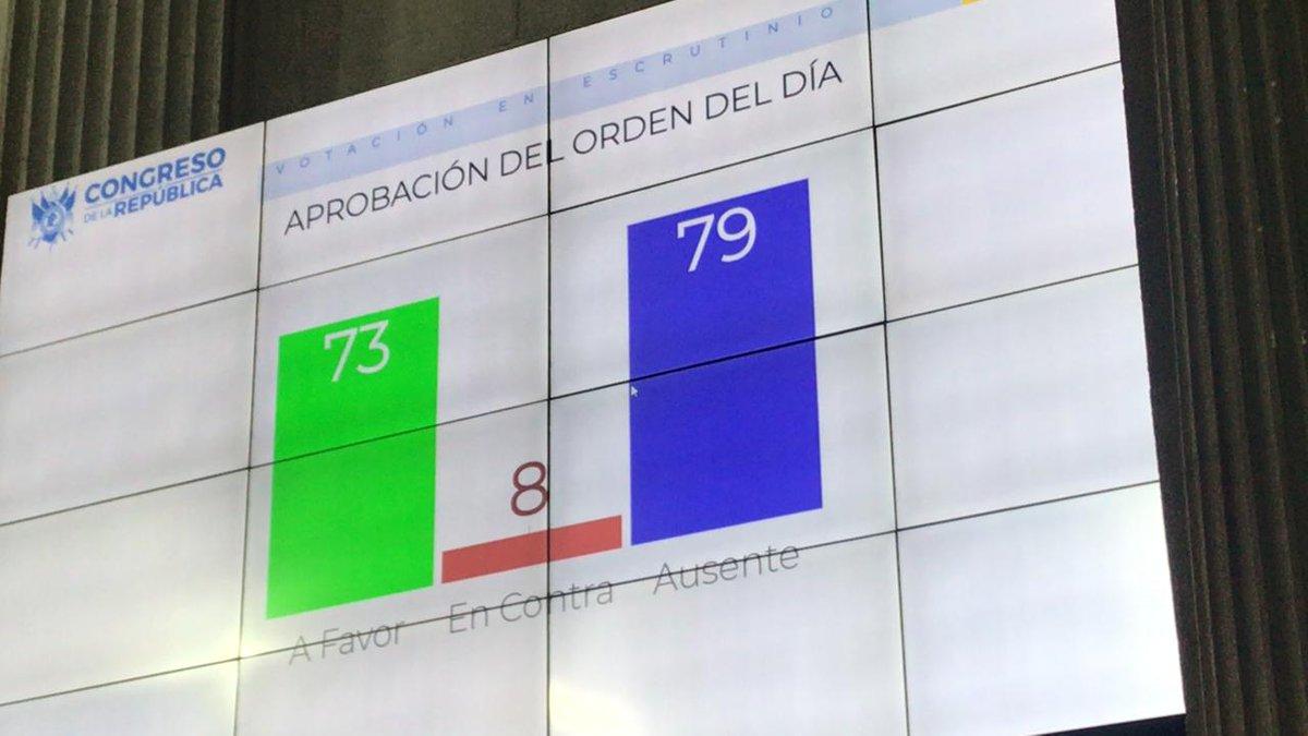 test Twitter Media - Sin ninguna discusión el pleno del Congreso no aprobó el orden del día de la sesión. Como primer punto estaba la interpelación al ministro de Desarrollo Social, Raúl Romero. https://t.co/vl3pFn5agD