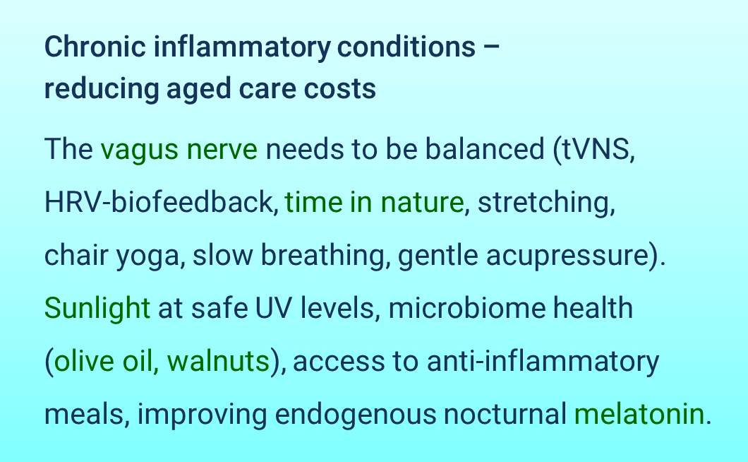 #agedcare #dementia #arthritis #NCDs #publichealth #generalpractice #inflammation #smartwatch #wearables #innovation #gerontology #WorldHeartDay #COVID #COVID19 #longCOVID #multiplesclerosis #heartdisease #autoimmune #Crohns #aging #ageing #longevity #yoga #wellbeing #health #CKD https://t.co/Ge31i0X0Lp
