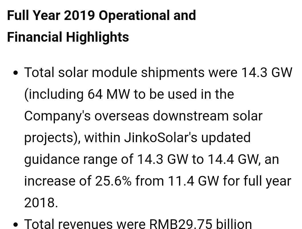 But there's half a dozen solar manufacturers producing 10bn-15bn watts of panels *every year*.  https://ir.jinkosolar.com/news-releases/news-release-details/jinkosolar-announces-fourth-quarter-and-full-year-2019-financial