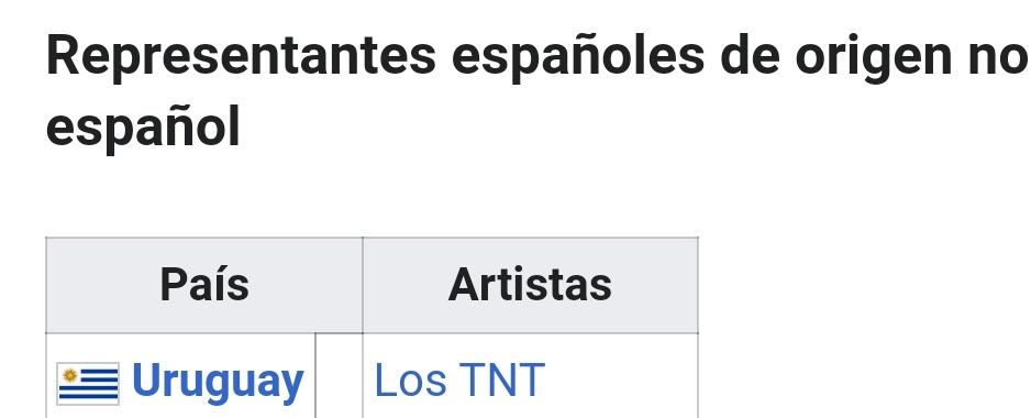 El poder de Urguay es que chillo ojala más artistas uruguayos en el festival de #Eurovision https://t.co/z4u93OXN1g