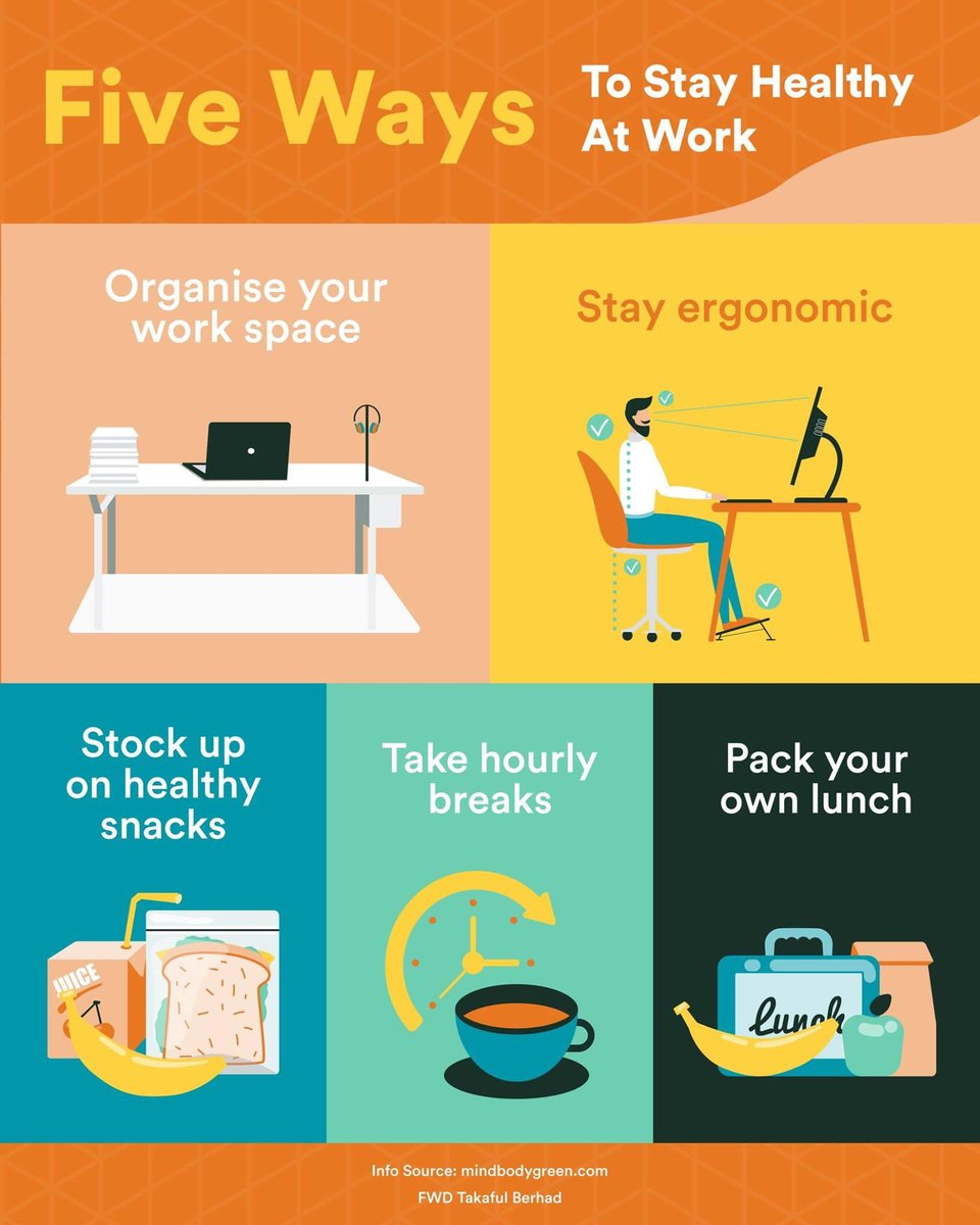 Struggling with staying healthy at work? We understand that feeling.  Check out these simple and practical tips to improve your physical and mental health even while working!  #CelebrateLiving #WeGotYouCovered #FWDTakaful #WangsaMaju #Takaful #pelanmudah https://t.co/W95KpuUdtL