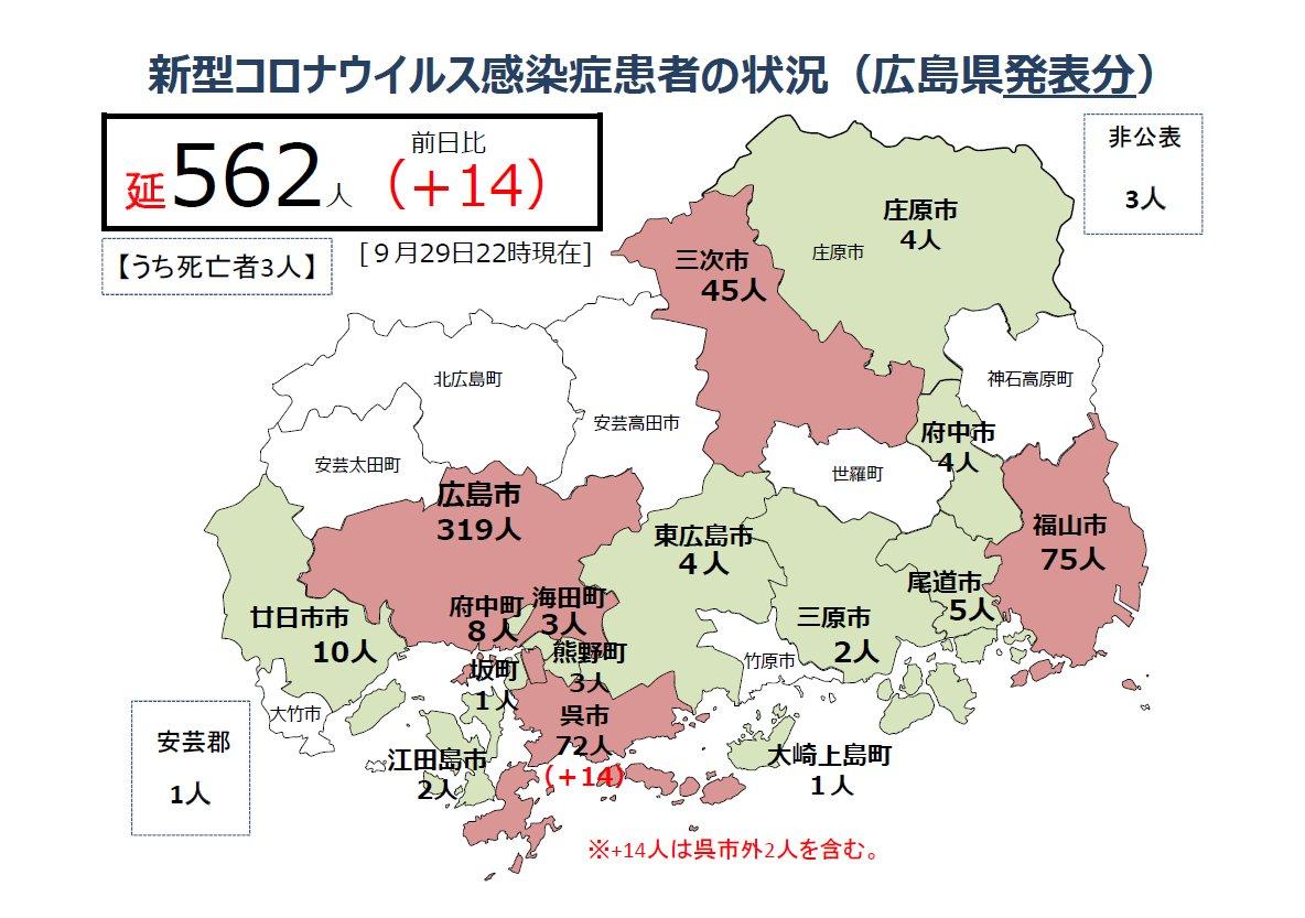 県 者 ウイルス 広島 コロナ 感染