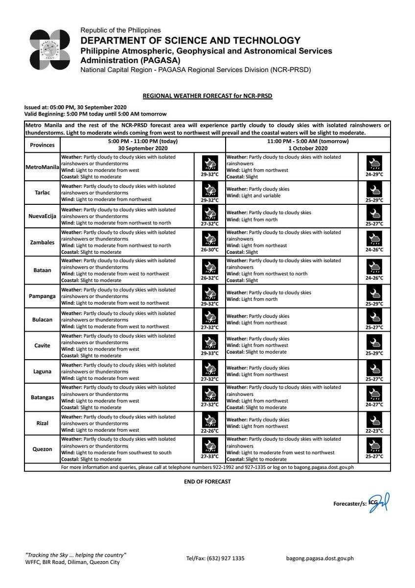 REGIONAL WEATHER FORECAST for #NCR_PRSD Issued at: 5:00 PM, 30 September 2020 Valid Beginning: 5:00 PM - 5:00 AM tomorrow  https://t.co/ybJTTF5X0f  ***Help us improve our service by answering this quick survey.  Kindly follow this link:   https://t.co/ETHmwrCPVX https://t.co/nIgTsTqx90