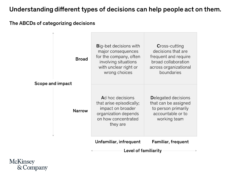 For smarter decisions, empower your employees https://t.co/KeT6OSf47R via @McKinsey  #EmployeeExperience #HR #PeopleAnalytics #Culture #Leadership https://t.co/2KfjMYjJWS