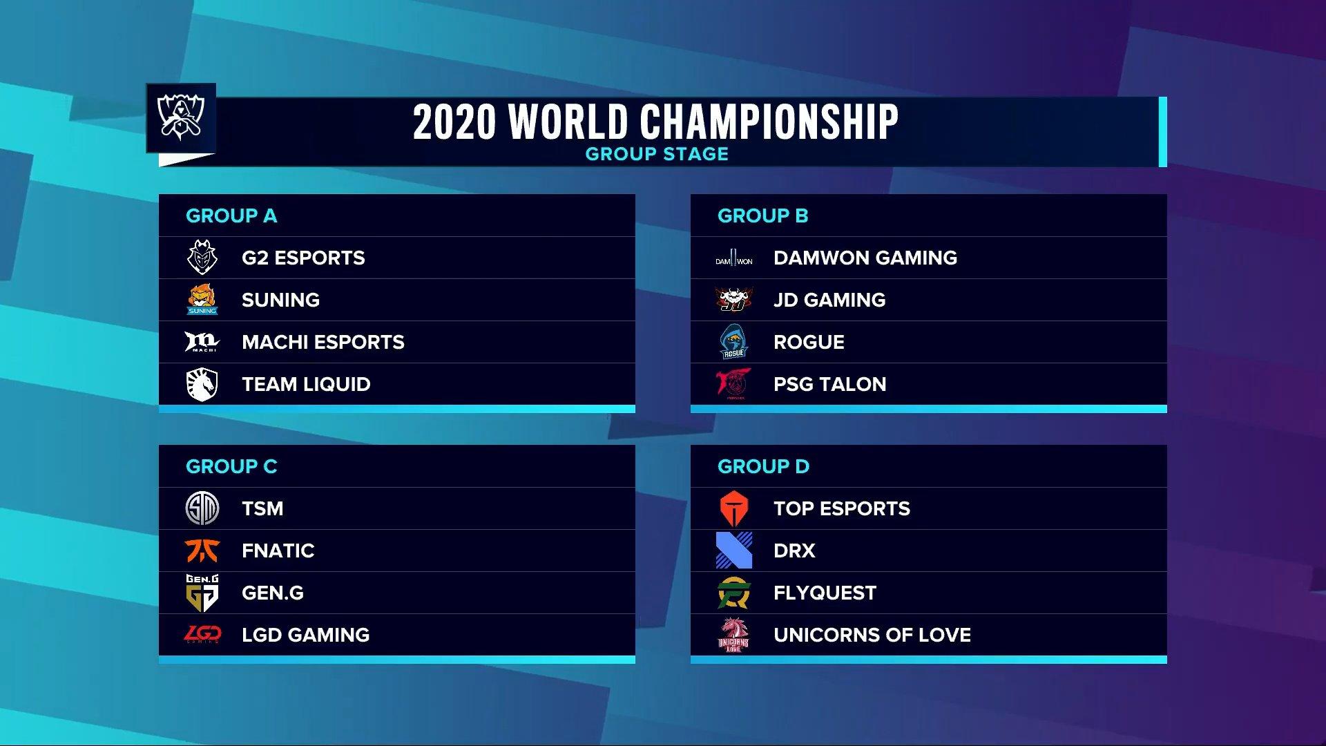 Worlds 2020 – LGD e Unicorns of Love garantem suas vagas na Fase de Grupo!