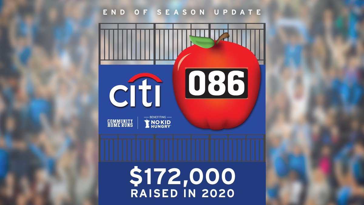 With the team hitting a total of 86 home runs this season, @Citi will donate a grand total of $172,000 to @nokidhungry. As childhood hunger grows due to COVID-19, kids across America need our help now more than ever. https://t.co/iZUfrX8OGI