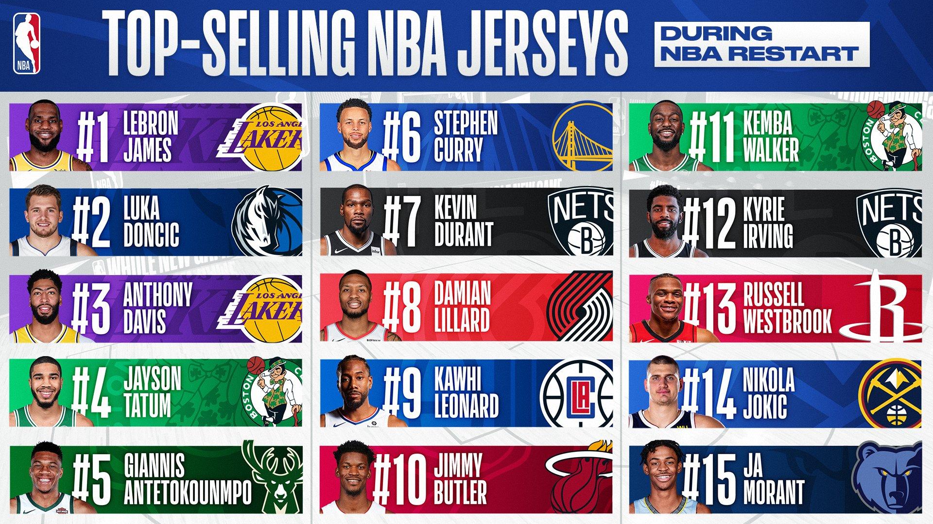 NBA Store on Twitter: