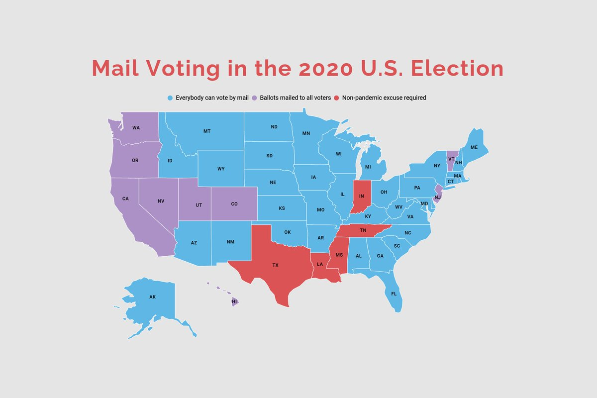 Voting by mail is well established and secure, and in the midst of a pandemic, it may be the safest option for most folks. Heres a state-by-state guide on how to cast an absentee ballot for the 2020 U.S. election: polygon.com/2020/8/24/2135…