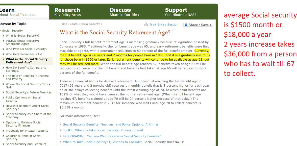 The reason why #Socialsecurity is in trouble is it has #Treasury notes paying nothing.  #federalreserve is stealing the income from people retirement accounts.  BTW raising retirement which #biden voted to do cost the average person $36,000 in lost benefits.  Thanks Joe https://t.co/JHcuESwr2F https://t.co/RrpLJL2hB9