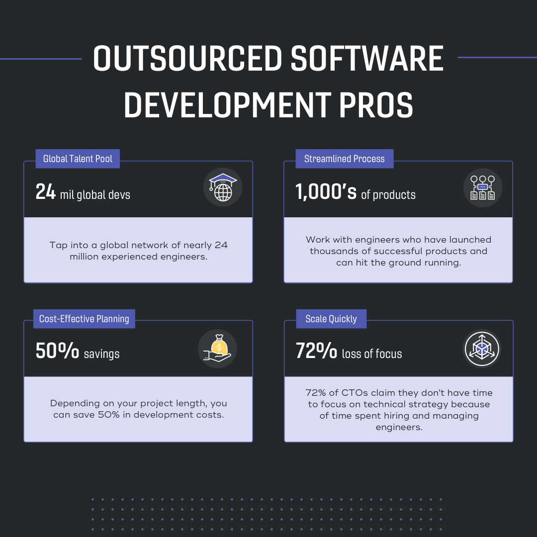 See how #outsourcing your #SoftwareDevelopment team can help you find the right talent, cut costs, & scale quickly.  Hiring in-house works for some companies, but it's not the only solution - especially if you're a #startup.  Click the link below ⬇️  https://t.co/lsd9PFK0qA https://t.co/H6i5cCq7lu