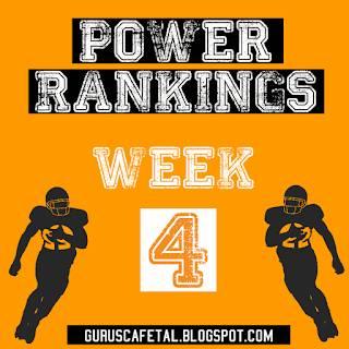 Los Power Rankings de la #Week4 de #NFL están en nuestro blog! Hubo varios cambios en nuestro top 10 👀  También puedes ver el análisis y predicción del juego de mañana! Todo por aquí -> https://t.co/QG2HIN4BNT https://t.co/NasRvxA8bL