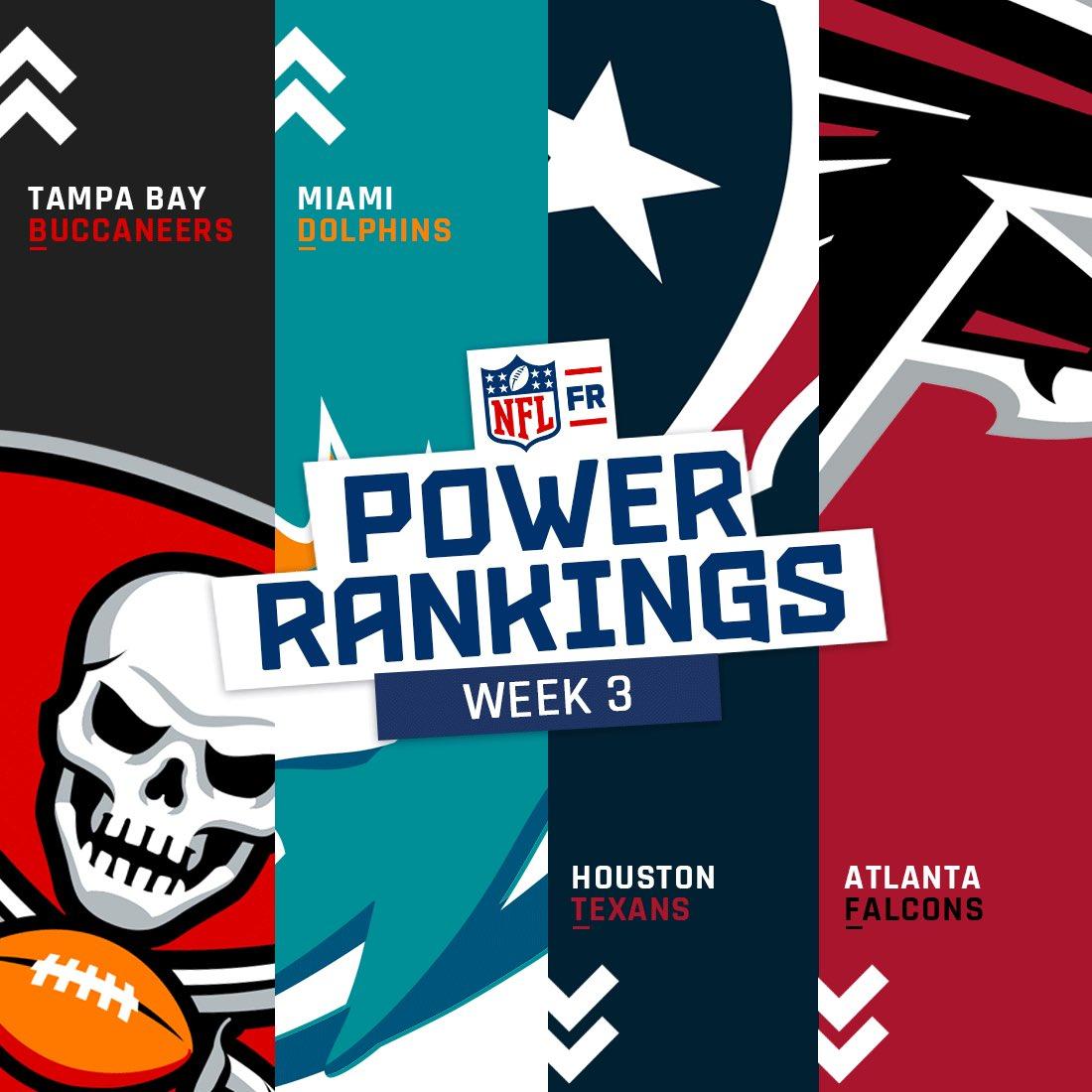 🧮 Nos Power Rankings avant le Week 4 ! #NFL https://t.co/DVtVOSjeb0
