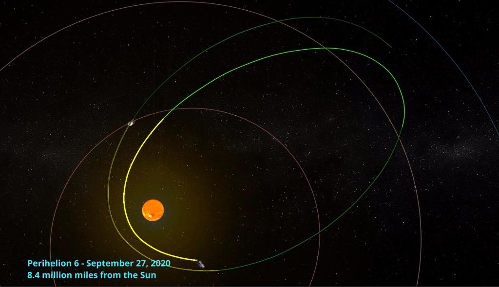 #ParkerSolarProbe is healthy and operating normally after its sixth — and closest yet — pass by the Sun on Sept. 27, confirmed with a signal received by mission controllers at @JHUAPL early this morning. More: blogs.nasa.gov/parkersolarpro…
