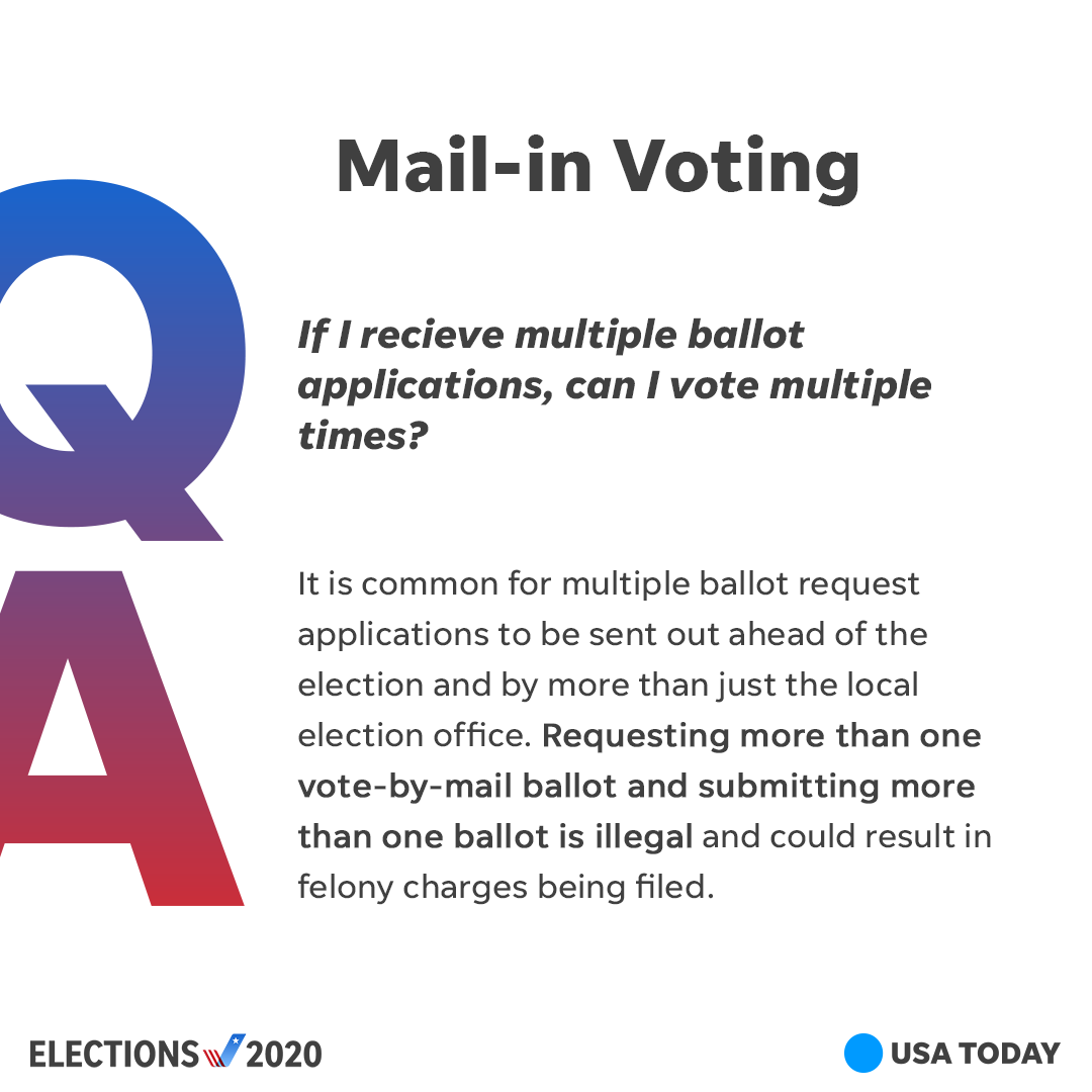You can vote only once, no matter how many ballot applications you receive. https://t.co/f8vOmQkrWT #Election2020 https://t.co/0VpROH9pqg