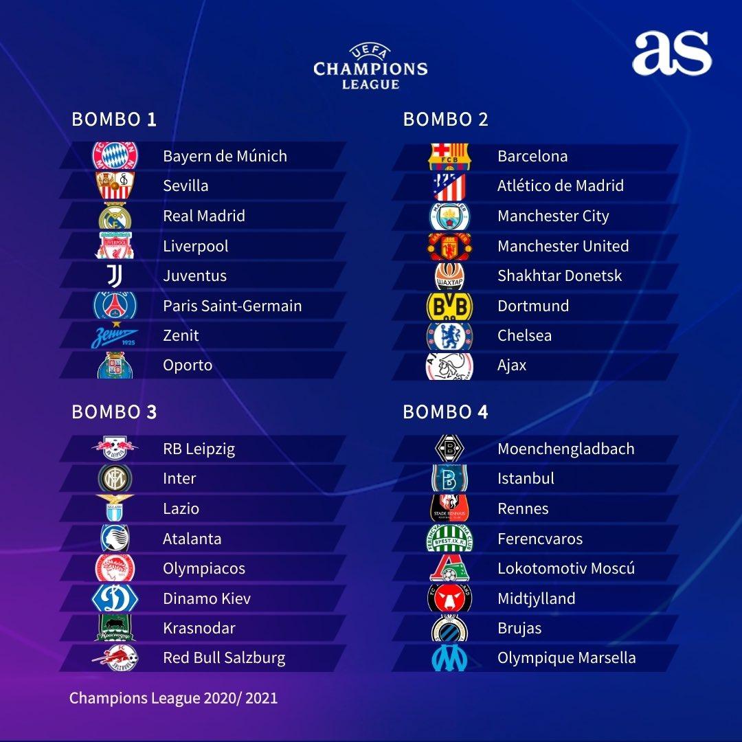 Champions League Draw 2020/2021 / Europa League Draw 2021 ...