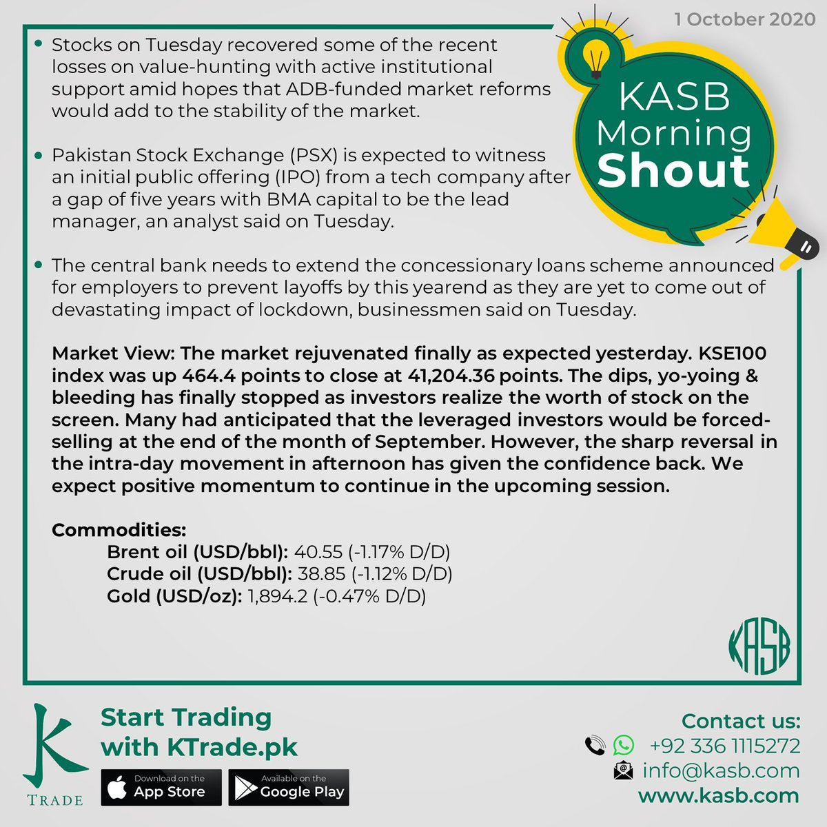 KASB Morning Shout: Our views on today's news #kasb #smartinvesting #psx #stockmarket #KTrade #onlinetrading #pakistaneconomy #imrankhan #sbp #inflation #kse100 #brokeragehouse #psxstocks #marketupdate #emergingmarkets #frontiermarkets #news #morning #today #views https://t.co/m1YvGHJQ34